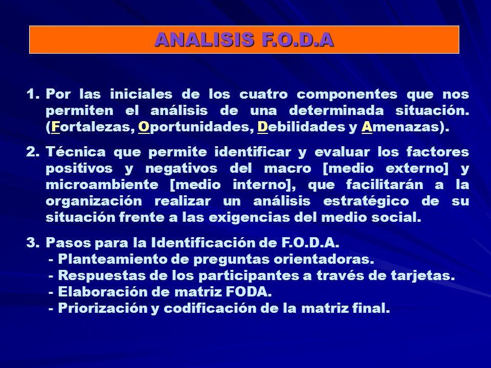 ANALISIS F.O.D.A 1.Por las iniciales de los cuatro componentes que nos permiten el análisis de una determinada situación.