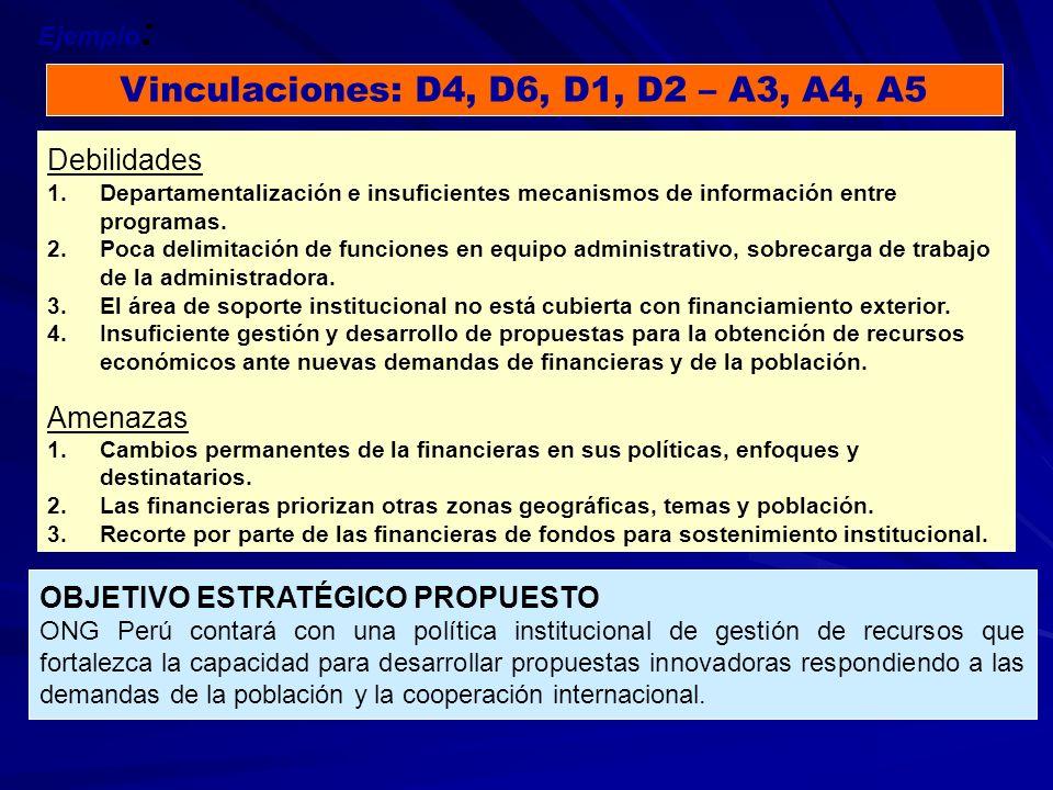 OBJETIVO ESTRATÉGICO PROPUESTO ONG Perú contará con una política institucional de gestión de recursos que fortalezca la capacidad para desarrollar propuestas innovadoras respondiendo a las demandas de la población y la cooperación internacional.