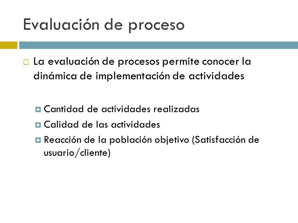 Evaluación de proceso La evaluación de procesos permite conocer la dinámica de implementación de actividades Cantidad de actividades realizadas Calidad de las actividades Reacción de la población objetivo (Satisfacción de usuario/cliente)