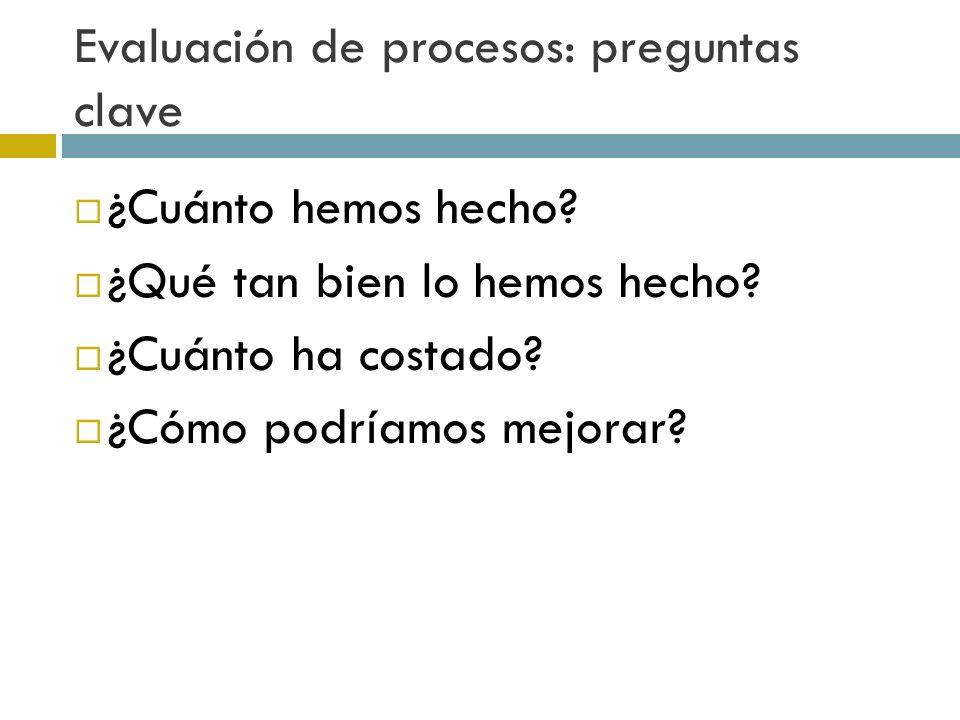 Evaluación de procesos: preguntas clave ¿Cuánto hemos hecho.