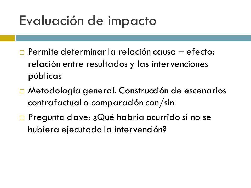 Evaluación de impacto Permite determinar la relación causa – efecto: relación entre resultados y las intervenciones públicas Metodología general.