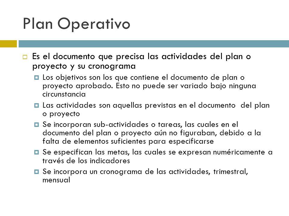 Plan Operativo Es el documento que precisa las actividades del plan o proyecto y su cronograma Los objetivos son los que contiene el documento de plan o proyecto aprobado.