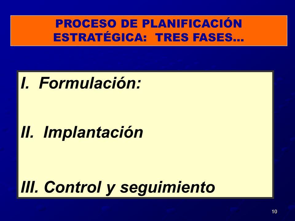 10 I. Formulación: II. Implantación III. Control y seguimiento PROCESO DE PLANIFICACIÓN ESTRATÉGICA: TRES FASES…