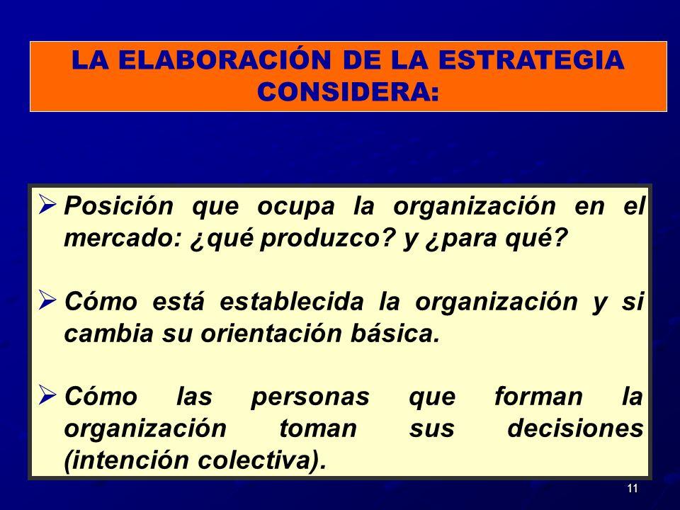11 Posición que ocupa la organización en el mercado: ¿qué produzco? y ¿para qué? Cómo está establecida la organización y si cambia su orientación bási