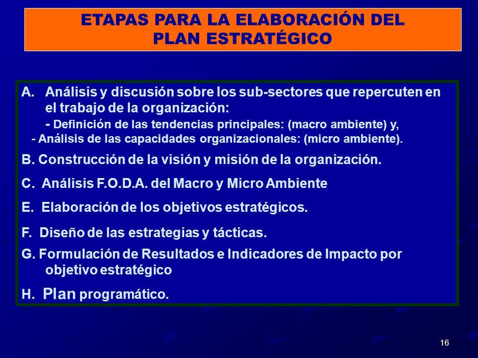 16 A.Análisis y discusión sobre los sub-sectores que repercuten en el trabajo de la organización: - Definición de las tendencias principales: (macro a