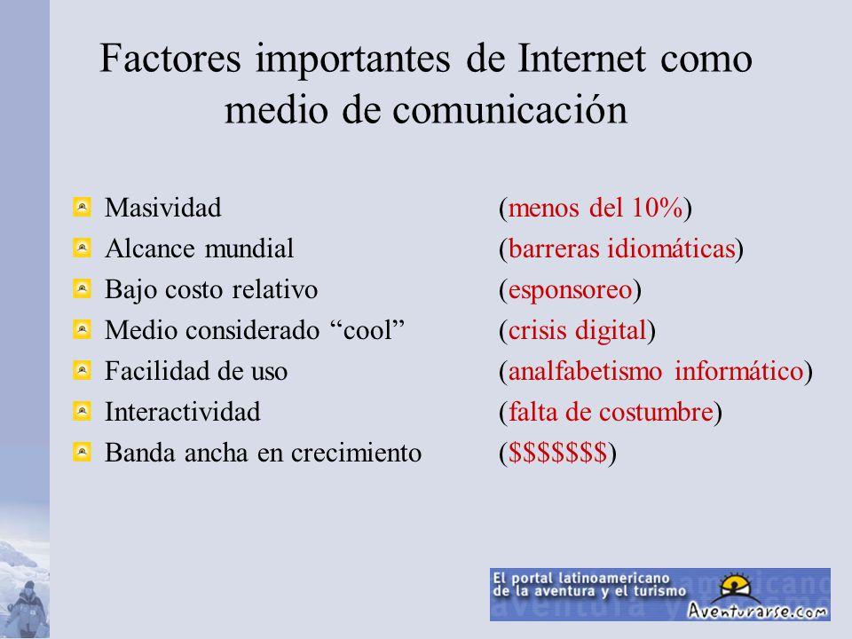 Masividad Alcance mundial Bajo costo relativo Medio considerado cool Facilidad de uso Interactividad Banda ancha en crecimiento Factores importantes de Internet como medio de comunicación (menos del 10%) (barreras idiomáticas) (esponsoreo) (crisis digital) (analfabetismo informático) (falta de costumbre) ($$$$$$$)