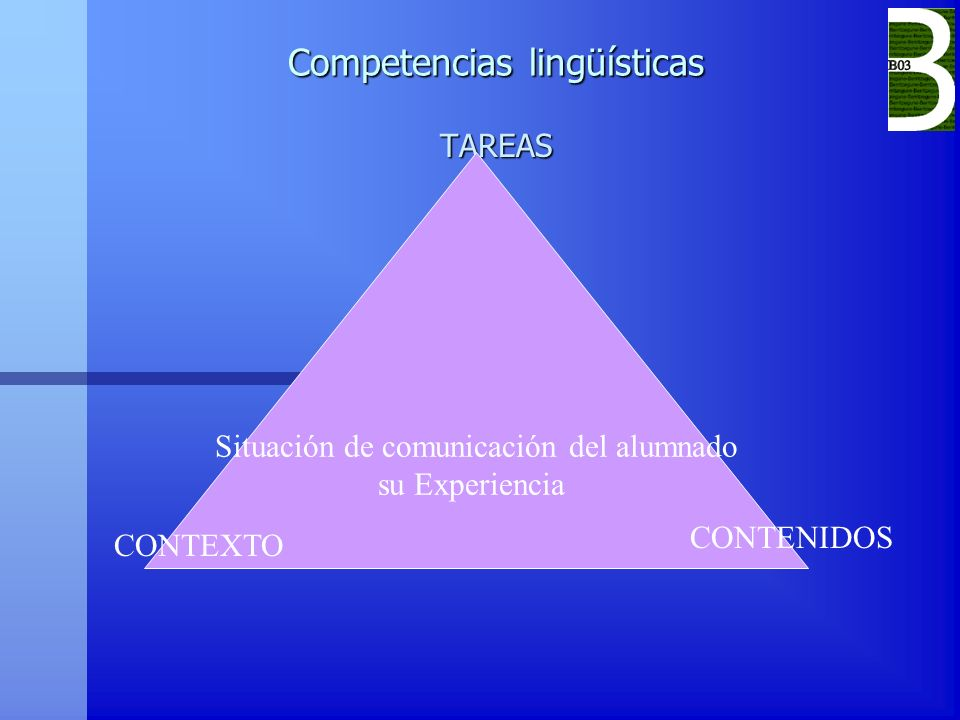 Competencias lingüísticas TAREAS Situación de comunicación del alumnado su Experiencia CONTEXTO CONTENIDOS
