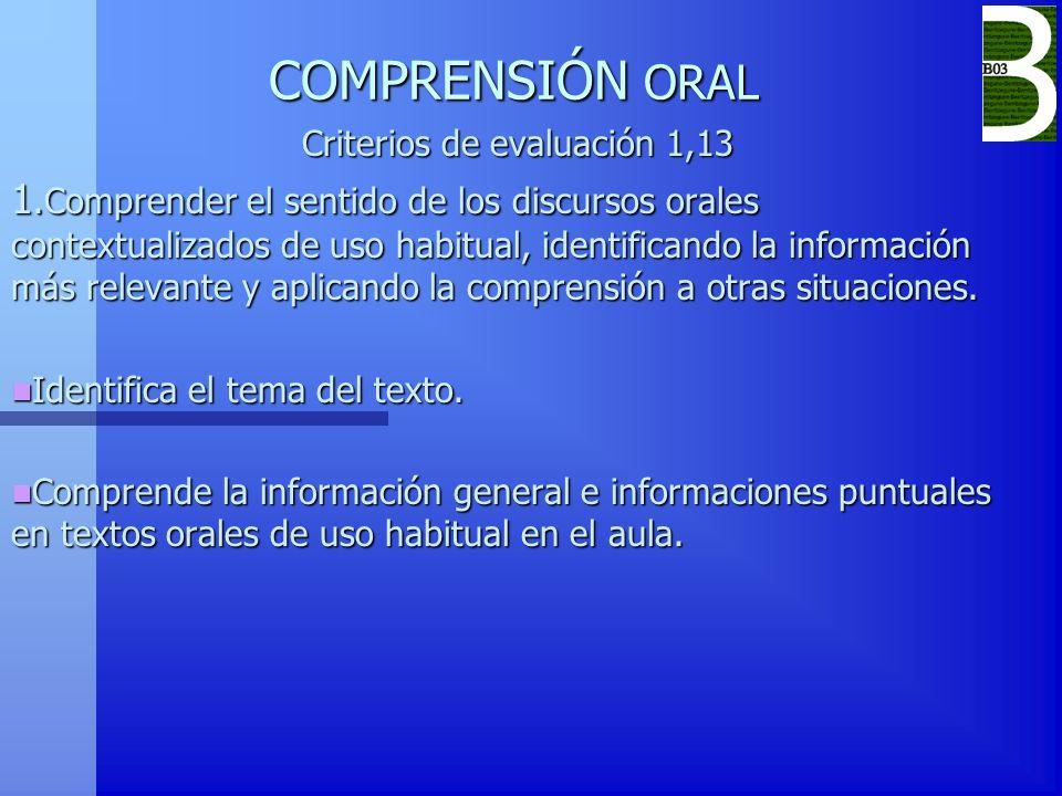 COMPRENSIÓN ORAL Criterios de evaluación 1,13 1.Comprender el sentido de los discursos orales contextualizados de uso habitual, identificando la infor
