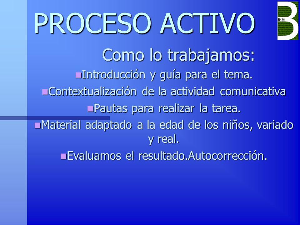 PROCESO ACTIVO Como lo trabajamos: Introducción y guía para el tema. Introducción y guía para el tema. Contextualización de la actividad comunicativa