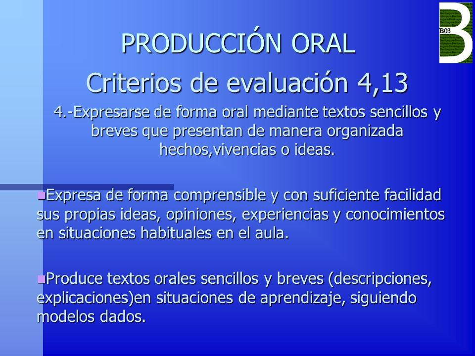 PRODUCCIÓN ORAL Criterios de evaluación 4,13 4.-Expresarse de forma oral mediante textos sencillos y breves que presentan de manera organizada hechos,