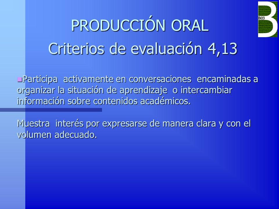 PRODUCCIÓN ORAL Criterios de evaluación 4,13 Participa activamente en conversaciones encaminadas a organizar la situación de aprendizaje o intercambia