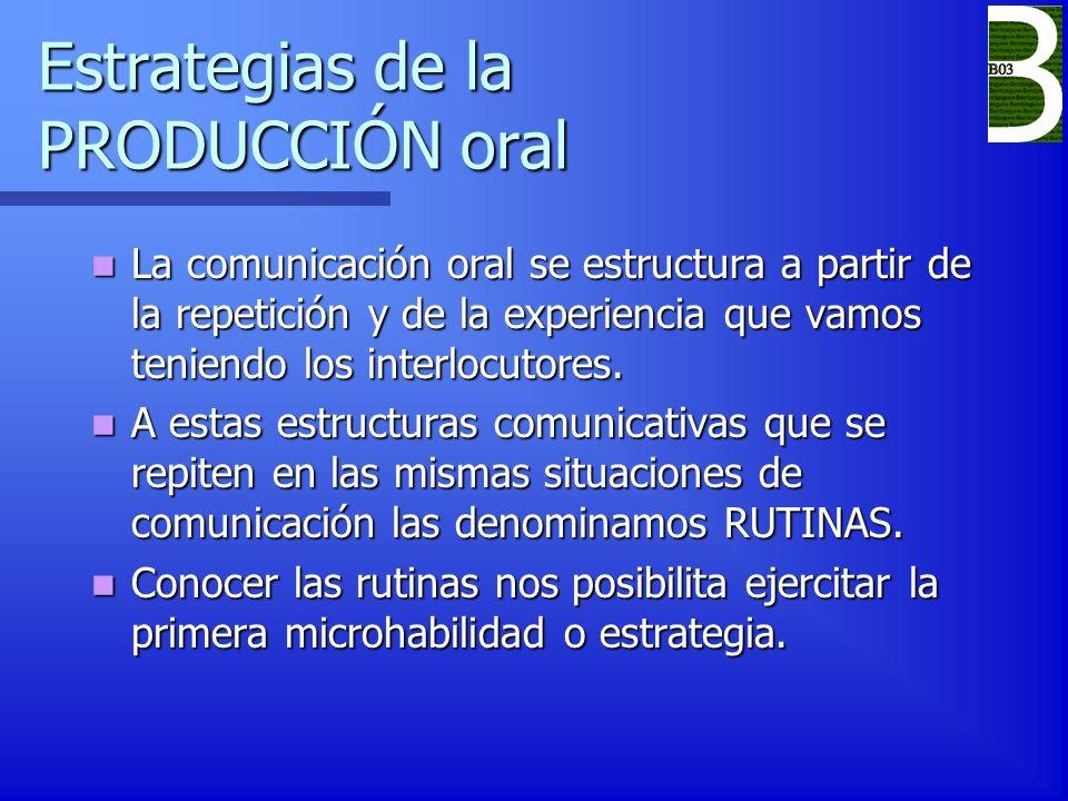 Estrategias de la PRODUCCIÓN oral La comunicación oral se estructura a partir de la repetición y de la experiencia que vamos teniendo los interlocutor