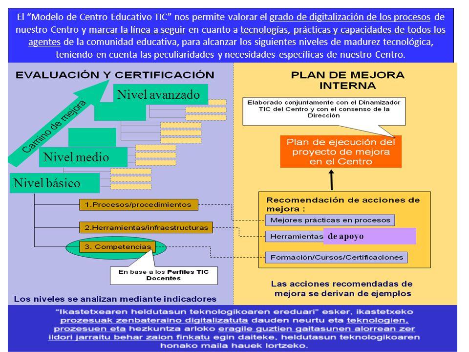KUETOESKOLA 201111 El Modelo de Centro Educativo TIC nos permite valorar el grado de digitalización de los procesos de nuestro Centro y marcar la líne