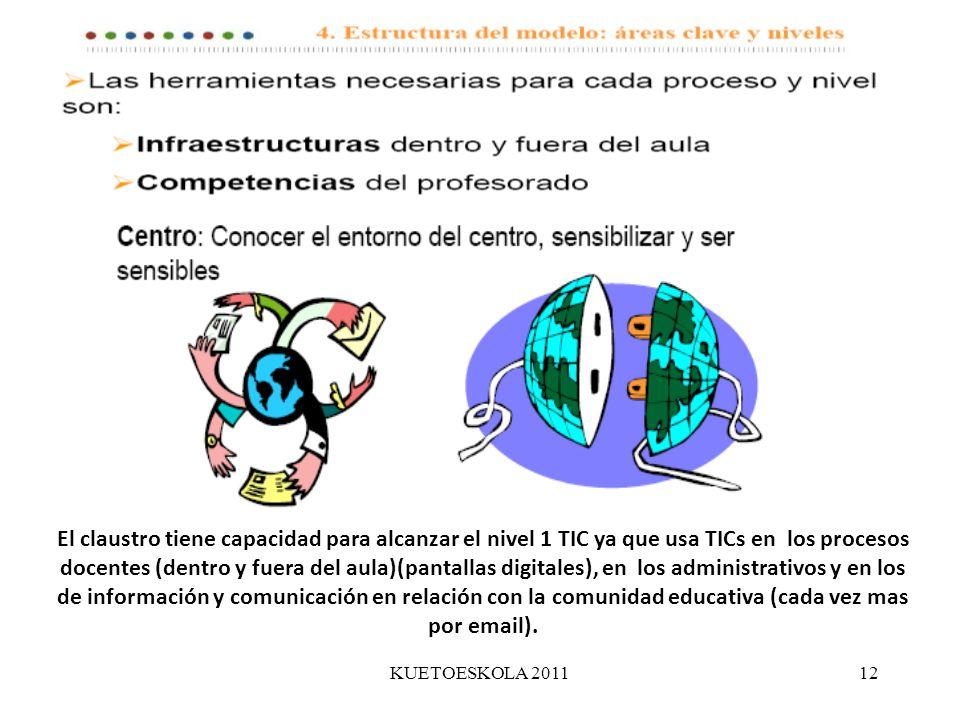 KUETOESKOLA 201112 El claustro tiene capacidad para alcanzar el nivel 1 TIC ya que usa TICs en los procesos docentes (dentro y fuera del aula)(pantall