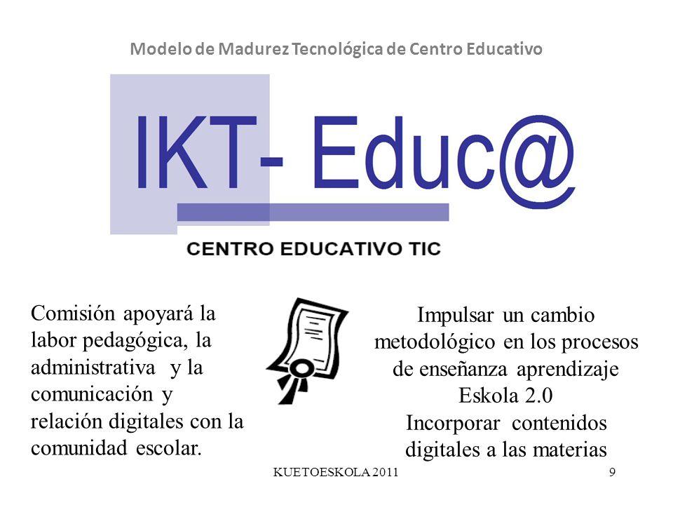 KUETOESKOLA 20119 Modelo de Madurez Tecnológica de Centro Educativo Impulsar un cambio metodológico en los procesos de enseñanza aprendizaje Eskola 2.