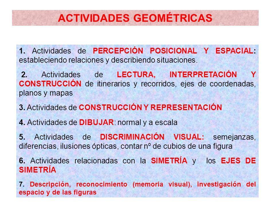1 ACTIVIDADES GEOMÉTRICAS 1. Actividades de PERCEPCIÓN POSICIONAL Y ESPACIAL: estableciendo relaciones y describiendo situaciones. 2. Actividades de L