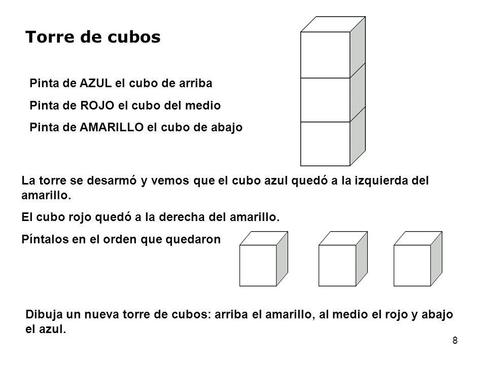 8 Torre de cubos Pinta de AZUL el cubo de arriba Pinta de ROJO el cubo del medio Pinta de AMARILLO el cubo de abajo La torre se desarmó y vemos que el