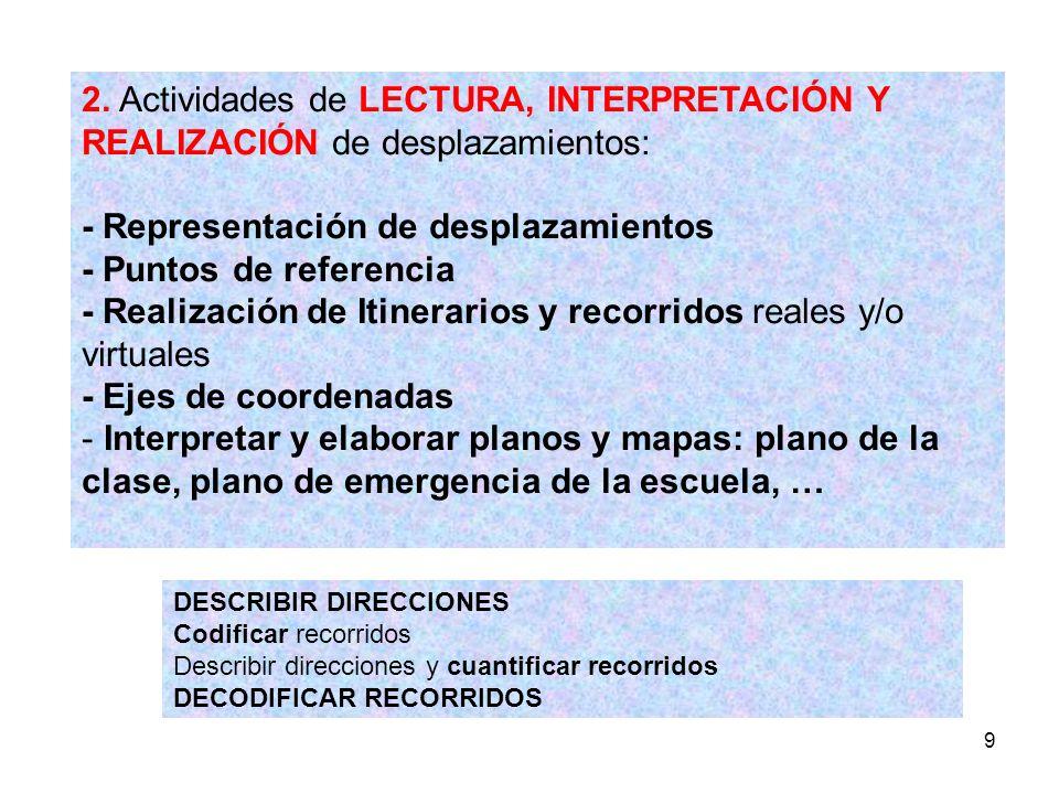 9 2. Actividades de LECTURA, INTERPRETACIÓN Y REALIZACIÓN de desplazamientos: - Representación de desplazamientos - Puntos de referencia - Realización
