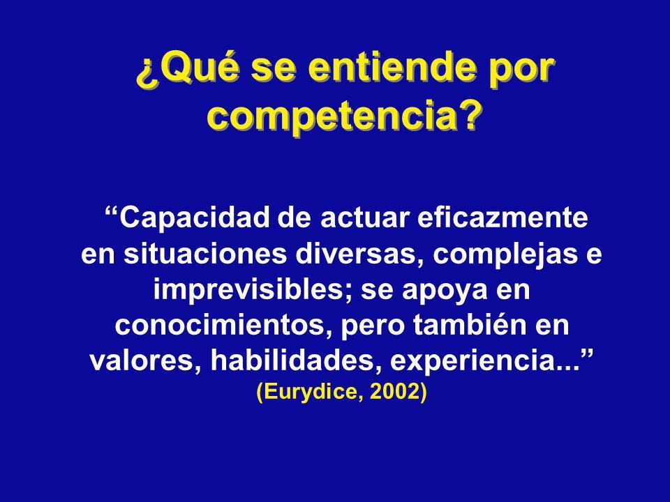 ¿Qué se entiende por competencia? Capacidad de actuar eficazmente en situaciones diversas, complejas e imprevisibles; se apoya en conocimientos, pero