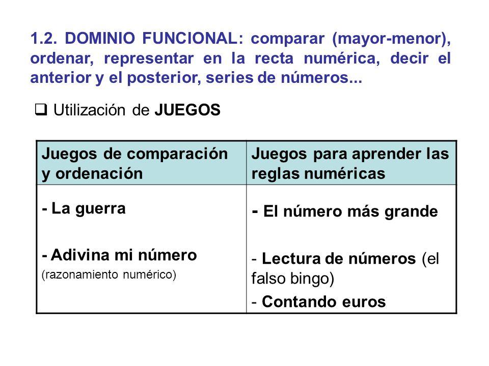 1.2. DOMINIO FUNCIONAL: comparar (mayor-menor), ordenar, representar en la recta numérica, decir el anterior y el posterior, series de números... Util