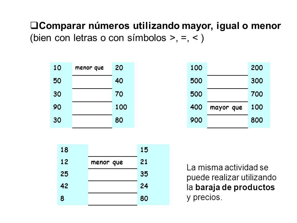 Comparar números utilizando mayor, igual o menor (bien con letras o con símbolos >, =, < ) 10 menor que 20100200 5040500300 3070500700 90100400mayor q