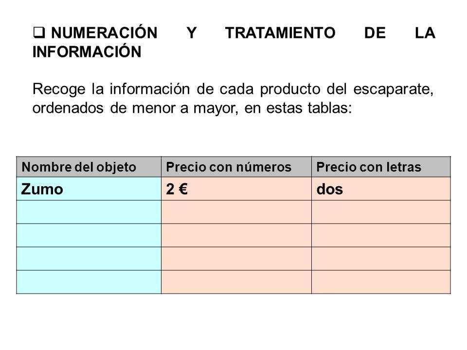 NUMERACIÓN Y TRATAMIENTO DE LA INFORMACIÓN Recoge la información de cada producto del escaparate, ordenados de menor a mayor, en estas tablas: Nombre