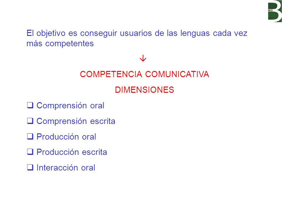 El objetivo es conseguir usuarios de las lenguas cada vez más competentes COMPETENCIA COMUNICATIVA DIMENSIONES Comprensión oral Comprensión escrita Pr