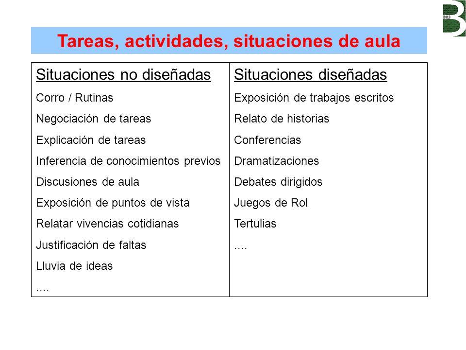 Situaciones no diseñadas Corro / Rutinas Negociación de tareas Explicación de tareas Inferencia de conocimientos previos Discusiones de aula Exposició