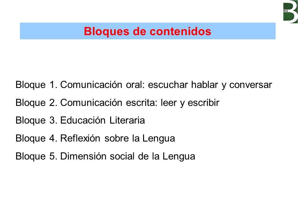 Bloques de contenidos Bloque 1. Comunicación oral: escuchar hablar y conversar Bloque 2. Comunicación escrita: leer y escribir Bloque 3. Educación Lit