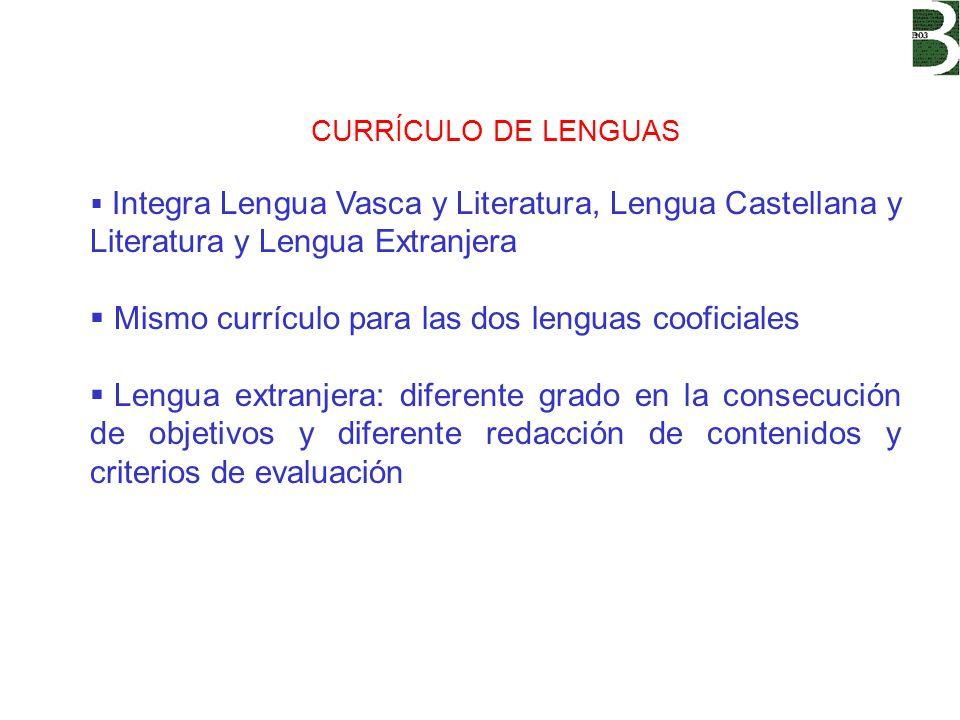 CURRÍCULO DE LENGUAS Integra Lengua Vasca y Literatura, Lengua Castellana y Literatura y Lengua Extranjera Mismo currículo para las dos lenguas coofic