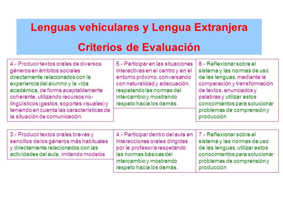 Lenguas vehiculares y Lengua Extranjera Criterios de Evaluación 4.- Producir textos orales de diversos géneros en ámbitos sociales directamente relaci