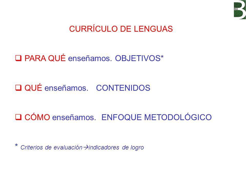CURRÍCULO DE LENGUAS Objetivos generales para la etapa.