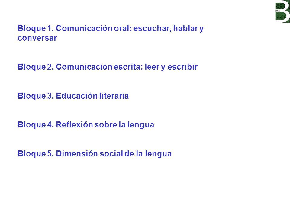 Bloque 1. Comunicación oral: escuchar, hablar y conversar Bloque 2. Comunicación escrita: leer y escribir Bloque 3. Educación literaria Bloque 4. Refl
