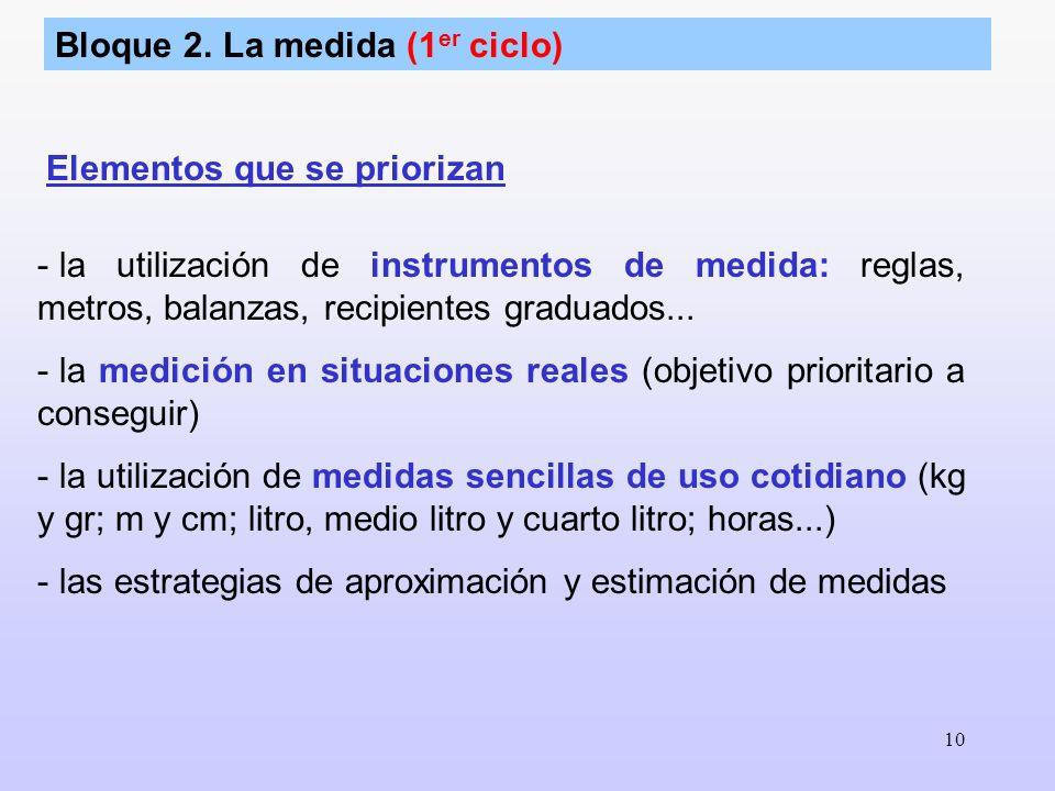 10 Bloque 2. La medida (1 er ciclo) Elementos que se priorizan - la utilización de instrumentos de medida: reglas, metros, balanzas, recipientes gradu