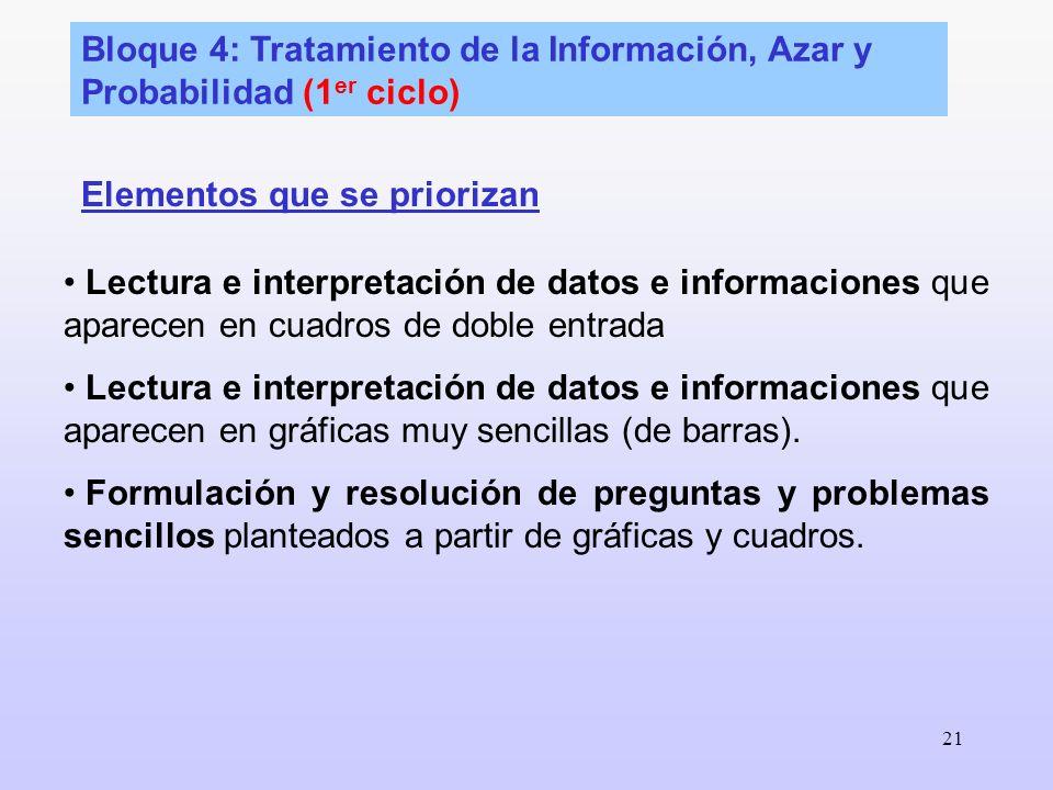 21 Bloque 4: Tratamiento de la Información, Azar y Probabilidad (1 er ciclo) Elementos que se priorizan Lectura e interpretación de datos e informacio