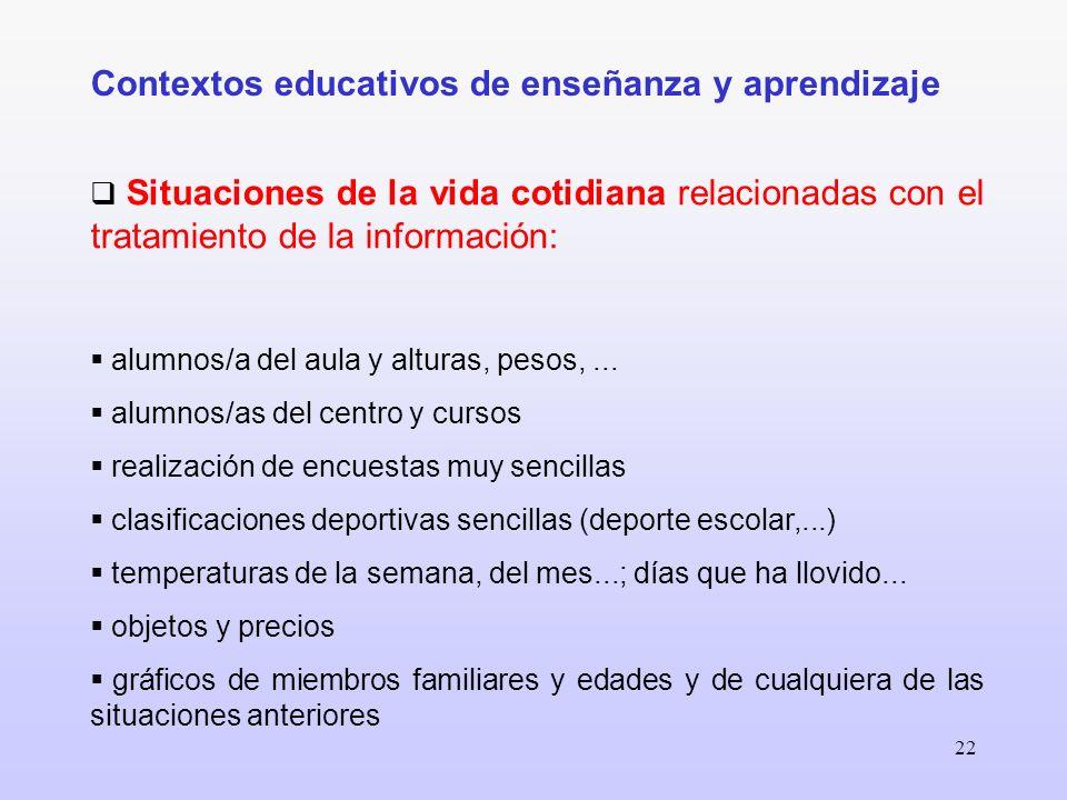 22 Contextos educativos de enseñanza y aprendizaje Situaciones de la vida cotidiana relacionadas con el tratamiento de la información: alumnos/a del a