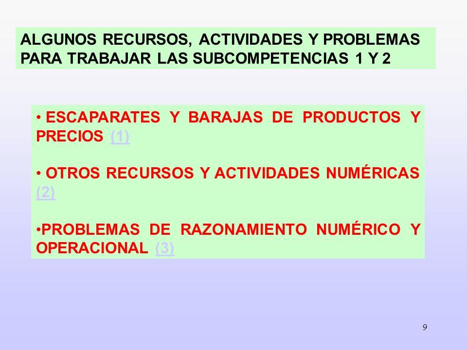 9 ALGUNOS RECURSOS, ACTIVIDADES Y PROBLEMAS PARA TRABAJAR LAS SUBCOMPETENCIAS 1 Y 2 ESCAPARATES Y BARAJAS DE PRODUCTOS Y PRECIOS (1)(1) OTROS RECURSOS