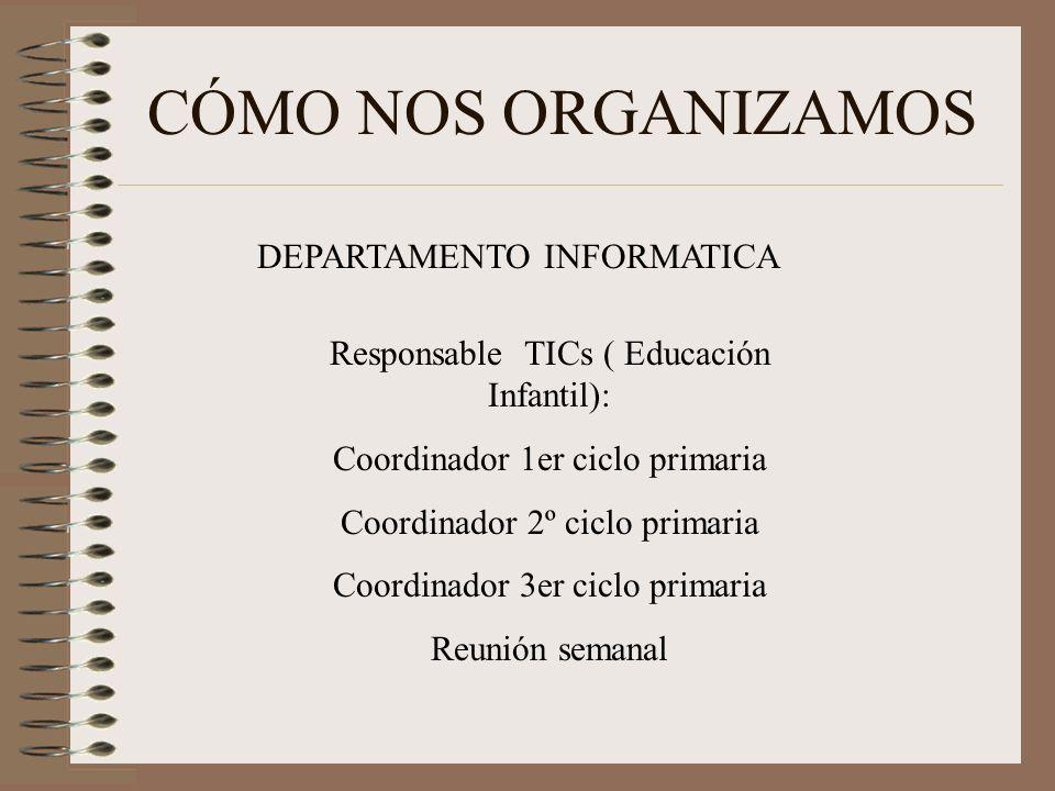 CÓMO NOS ORGANIZAMOS Responsable TICs ( Educación Infantil): Coordinador 1er ciclo primaria Coordinador 2º ciclo primaria Coordinador 3er ciclo primar
