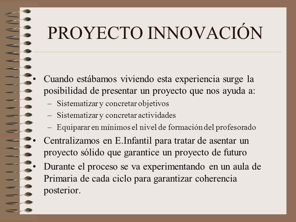 PROYECTO INNOVACIÓN Cuando estábamos viviendo esta experiencia surge la posibilidad de presentar un proyecto que nos ayuda a: –Sistematizar y concreta