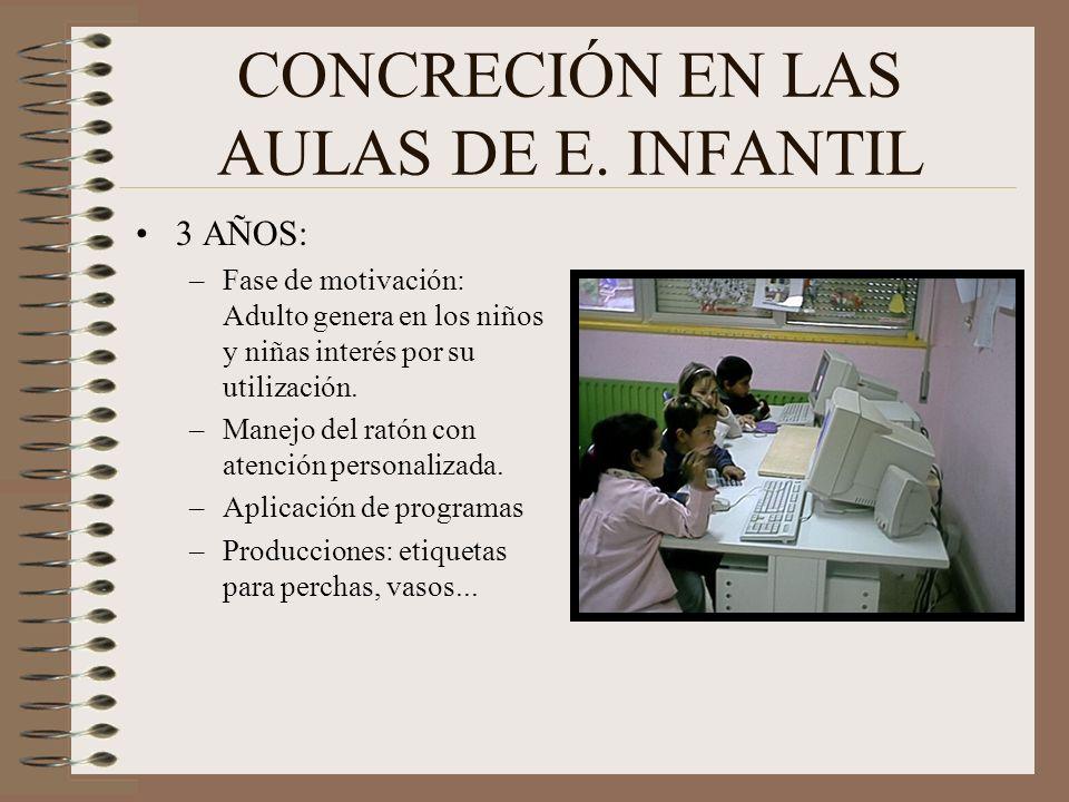 CONCRECIÓN EN LAS AULAS DE E. INFANTIL 3 AÑOS: –Fase de motivación: Adulto genera en los niños y niñas interés por su utilización. –Manejo del ratón c