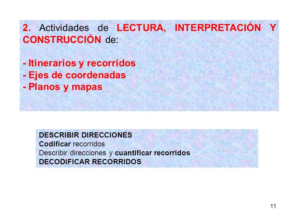 11 2. Actividades de LECTURA, INTERPRETACIÓN Y CONSTRUCCIÓN de: - Itinerarios y recorridos - Ejes de coordenadas - Planos y mapas DESCRIBIR DIRECCIONE