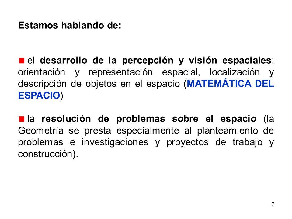 3 Habilidades y actividades relacionadas con ello: Descripción de la situación y posición de un objeto en el espacio, con relación a uno mismo y a otros puntos de referencia apropiados (desplazamientos, distancias, ángulos y giros).