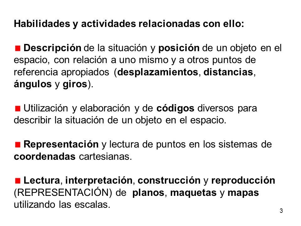 3 Habilidades y actividades relacionadas con ello: Descripción de la situación y posición de un objeto en el espacio, con relación a uno mismo y a otr