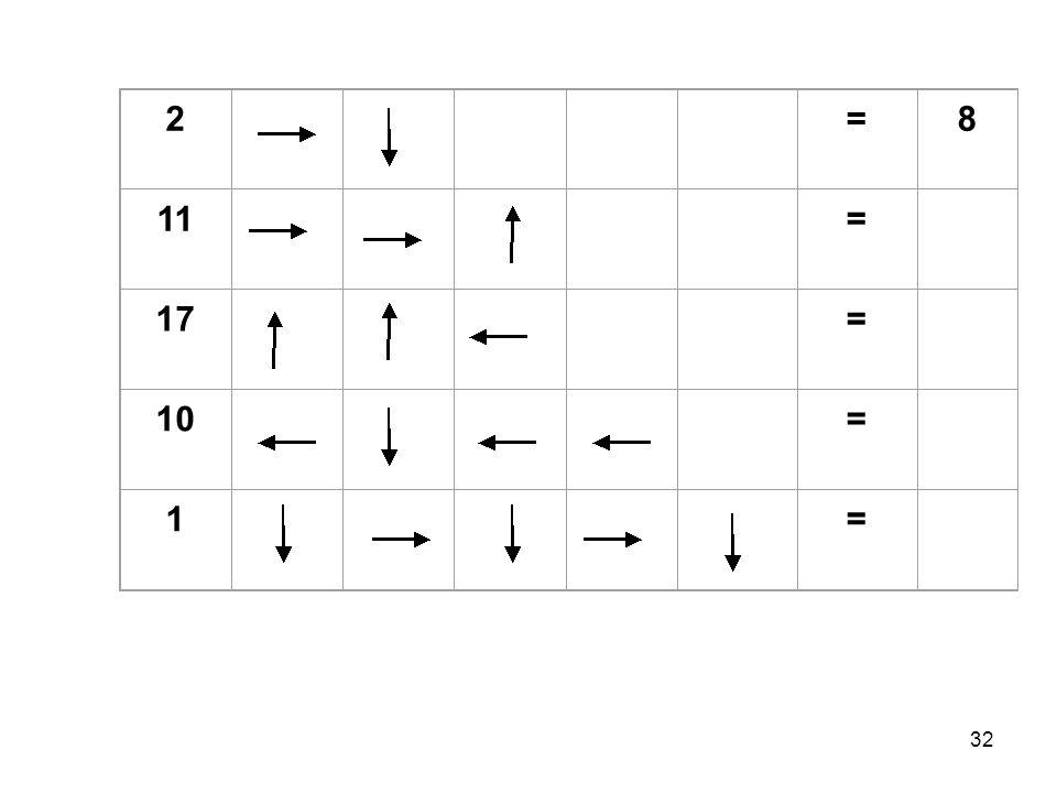 32 2 =8 11 = 17 = 10 = 1=