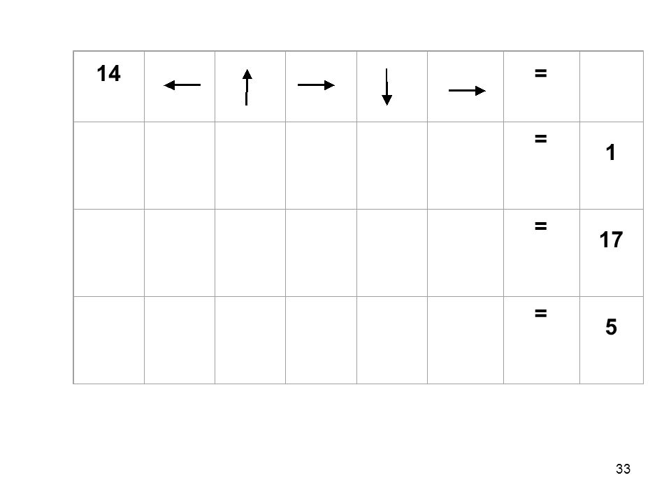 33 14= = 1 = 17 = 5