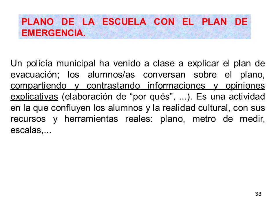 38 Un policía municipal ha venido a clase a explicar el plan de evacuación; los alumnos/as conversan sobre el plano, compartiendo y contrastando infor