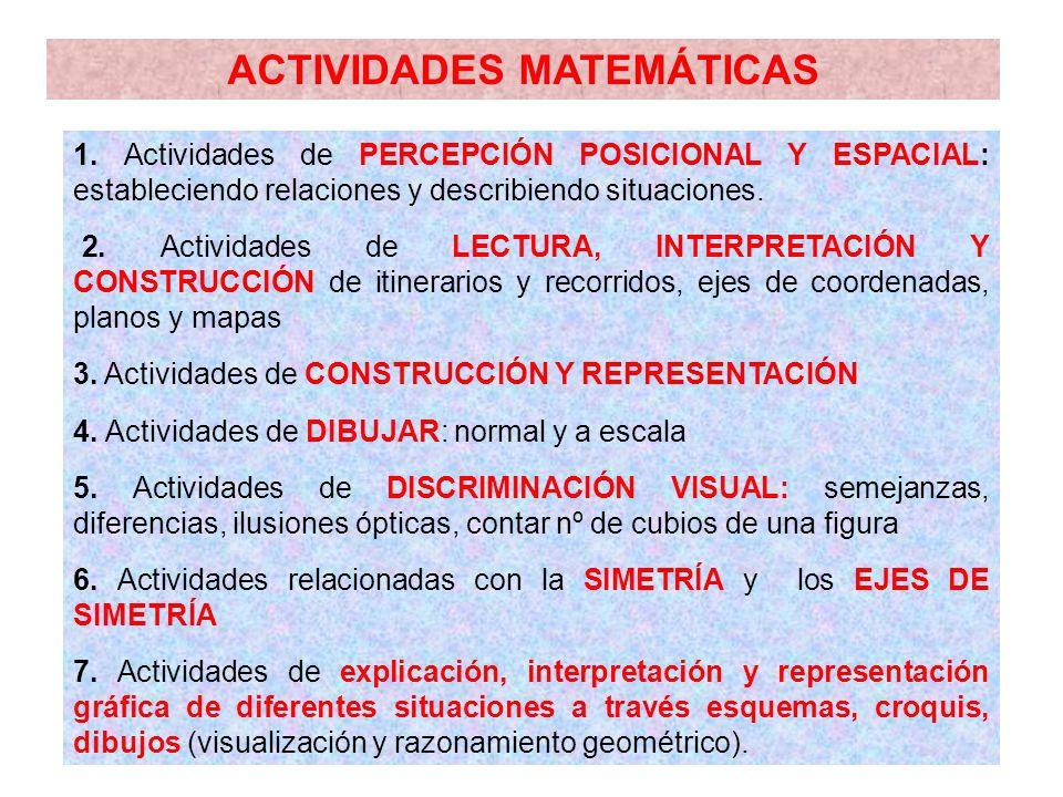 4 ACTIVIDADES MATEMÁTICAS 1. Actividades de PERCEPCIÓN POSICIONAL Y ESPACIAL: estableciendo relaciones y describiendo situaciones. 2. Actividades de L