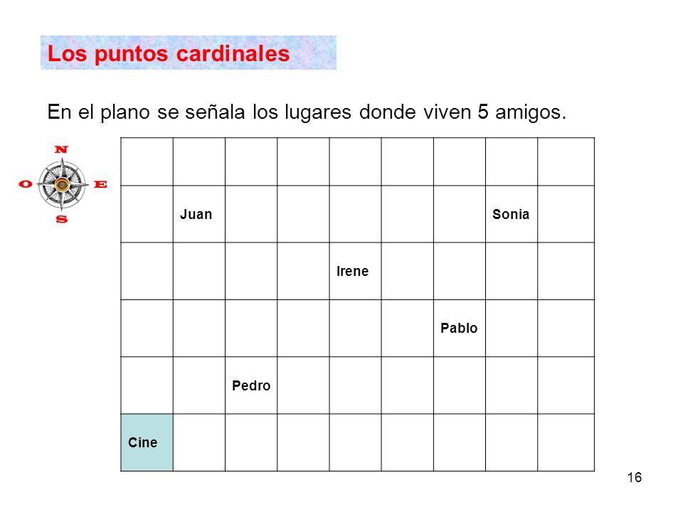 16 Los puntos cardinales En el plano se señala los lugares donde viven 5 amigos. Juan Sonia Irene Pablo Pedro Cine