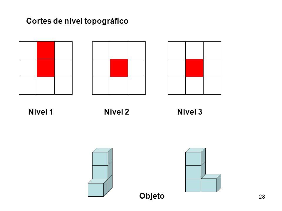 28 Cortes de nivel topográfico Nivel 1Nivel 2Nivel 3 Objeto