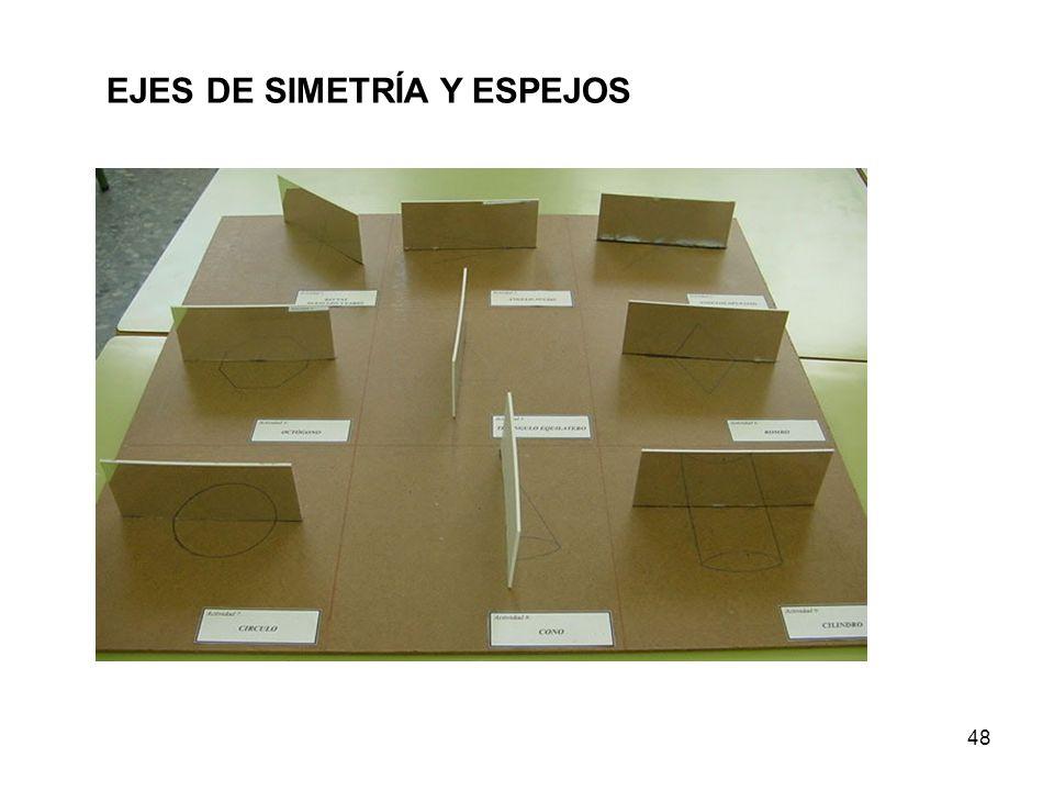 48 EJES DE SIMETRÍA Y ESPEJOS